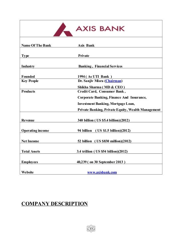 project report on axis bank Category: others created 3 year(s) ago - updated 3 year(s) ago by kaushal mehta 0 comments, 986 views this report will help researchers improving knowledge about the credit appraisal system and to.