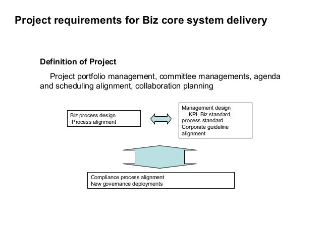 Project requirements for Biz core system delivery