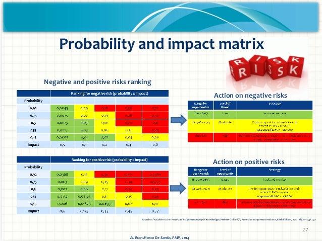 Sample Project Management Plan PMP