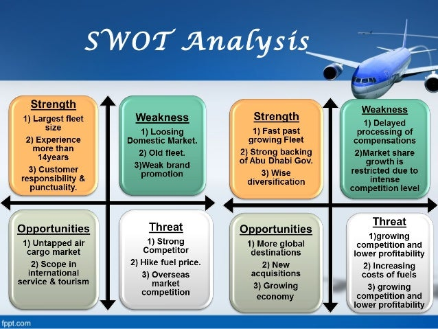 etihad airways swot analysis Swot analysis- threats the competitors have the very aggressive growth plans of some other gulf- based carriers, most notably of qatar airways and etihad airways, that might pose the most serious future threat to emirates qatar airways' catch-up strategy with emirates seems to rely largely on.