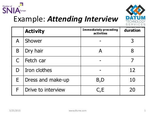 images of project schedule network diagram example   diagramsproject schedule network diagrams photo album diagrams