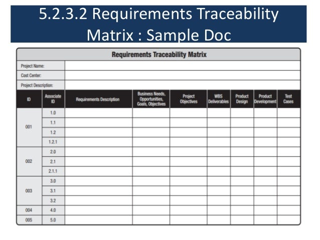 the manager 39 s guide summarize verification results in a