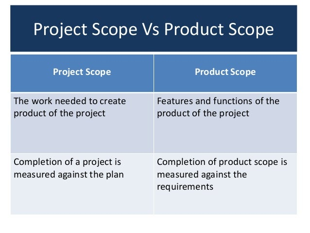 Scope (project management)