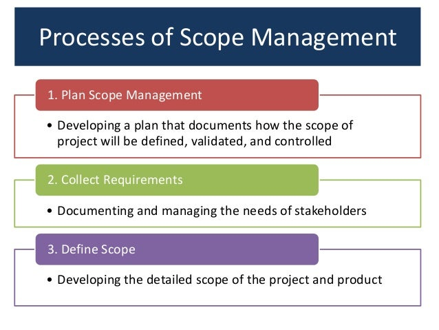 define the purpose and scope of Standard operating procedures – a complete guide – scope and purpose welcome back to the second in our series of blogs describing the key elements in the sop lifecycle.