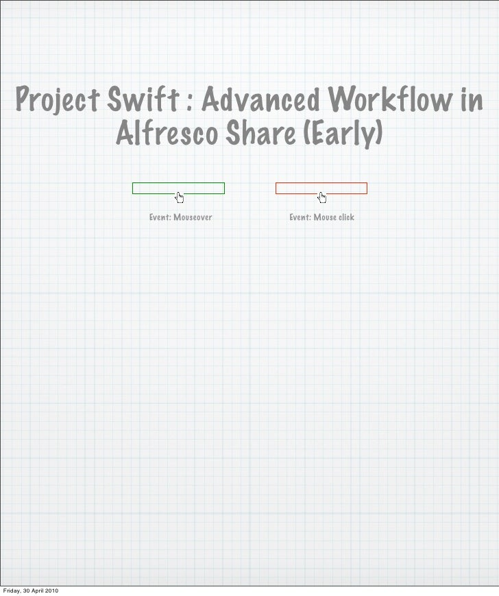 Project Swift : Advanced Workflow in              Alfresco Share (Early)                          Event: Mouseover   Event...