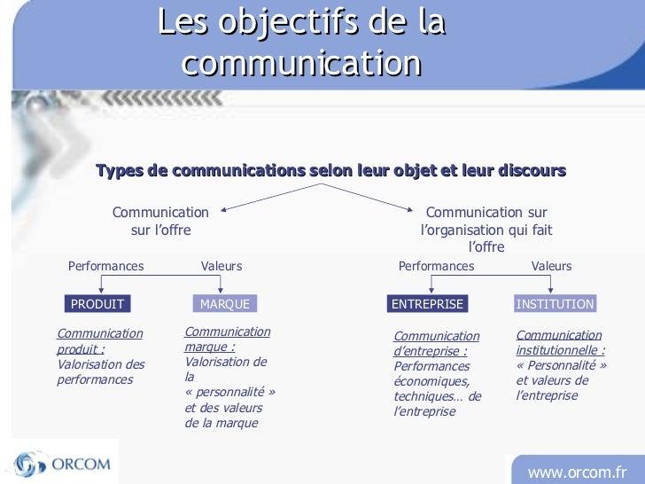 Projet plan de communication orcom 08 04 2008 for Projet de plan