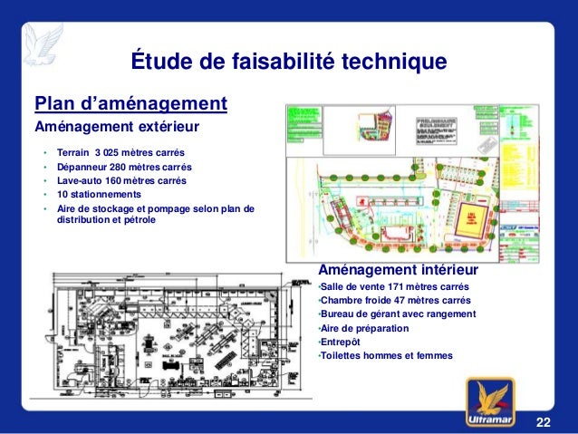 Projet D Implantation D Une Nouvelle Station Service