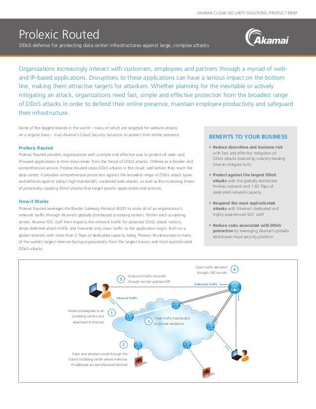 Prolexic Routed Product Brief - DDoS defense for protecting network and data center infrastructures