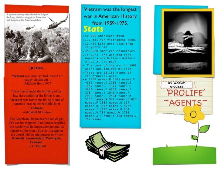 Vietnam was the longest                                              Lorem ipsum dolor sit amet,                          ...