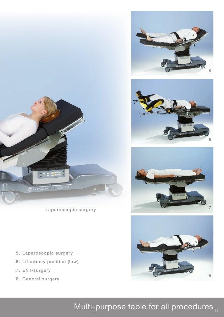 Low Lithotomy Position Lithotomy Position Low 7