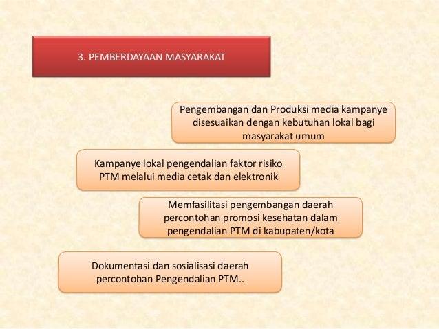 Media Promosi Cetak Ptm Melalui Media Cetak