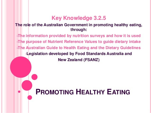 PROMOTING HEALTHY EATINGKey Knowledge 3.2.5The role of the Australian Government in promoting healthy eating,through:•The ...