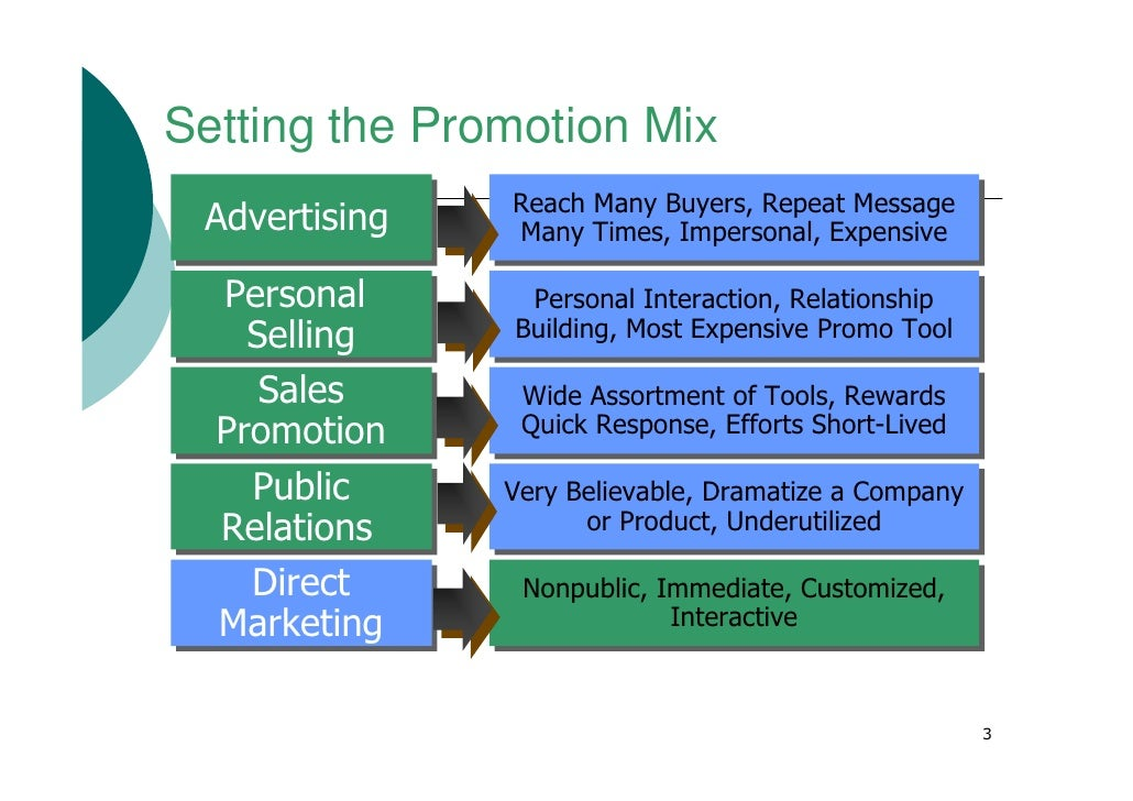 promotion mix The marketing mix, as part of the marketing strategy, is the set of controllable, tactical marketing tools that a company uses to produce a.