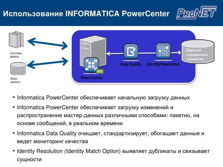 Informatica Powercenter Руководство На Русском - фото 11