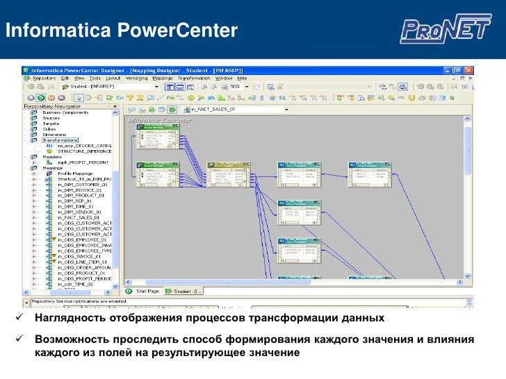 Informatica Powercenter Руководство На Русском - фото 8