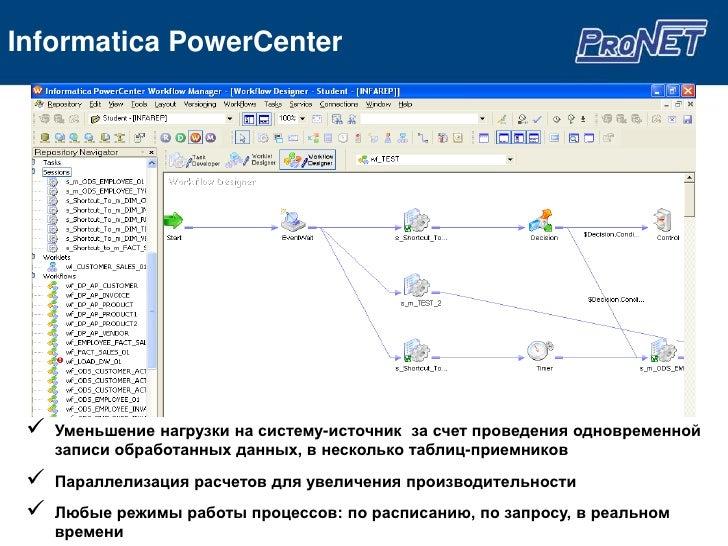Informatica Powercenter Руководство На Русском - фото 9