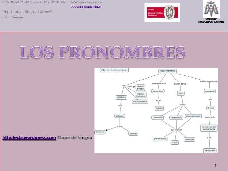 LOS PRONOMBRES