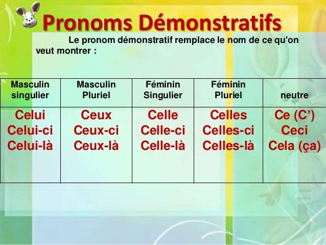 Resultado de imagen de LES PRONOMS DEMONSTRATIFS