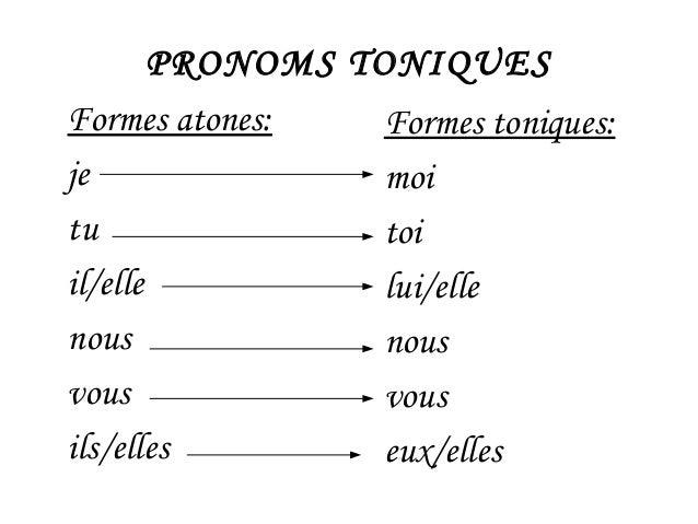 PRONOMS TONIQUES Formes atones: je tu il/elle nous vous ils/elles Formes toniques: moi toi lui/elle nous vous eux/elles