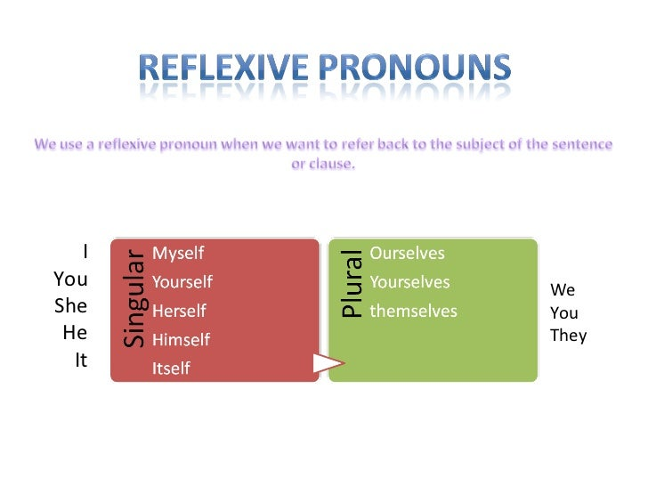 can you use pronouns in an expository essay Using the pronoun you in an essay weakens the essay it's not advisable to use you when referring to the reader unless you are completing a creative assignment like an original short story, or a poem.