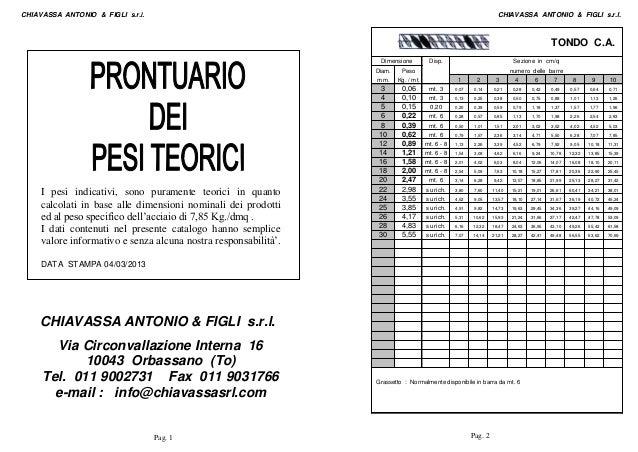 Prontuario pesi teorici forniture acciaio chiavassa for Bricoman orbassano catalogo