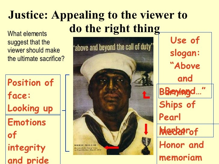 essays do the right thing analysis Part 2: a quick analysis of two scenes from spike lee's do the right thing another two will be analyzed in my next video, subsc.