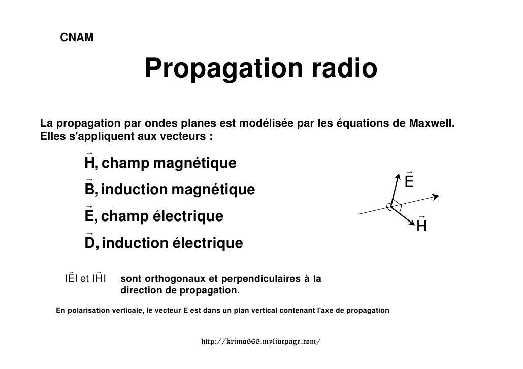 CNAM                           Propagation radioLa propagation par ondes planes est modélisée par les équations de Maxwell...