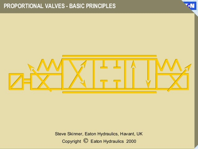 PROPORTIONAL VALVES - BASIC PRINCIPLES Copyright © Eaton Hydraulics 2000 Steve Skinner, Eaton Hydraulics, Havant, UK