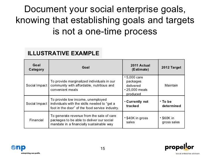 Social work case plan template for Case plan template social work