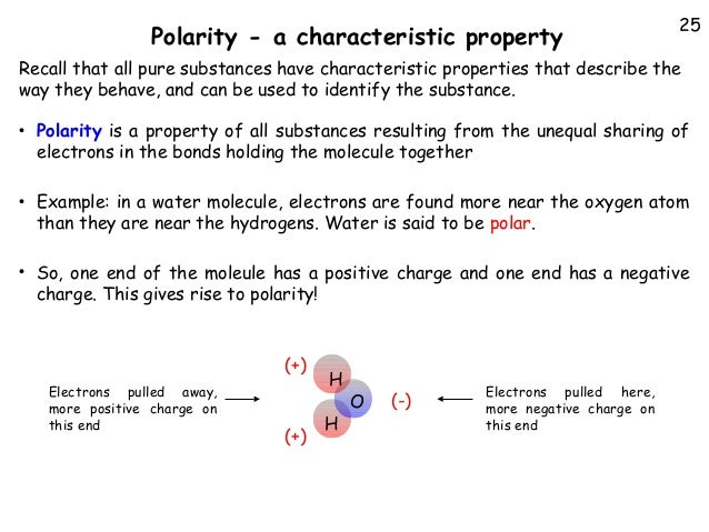 Characteristic Properties of Water Characteristic Properties