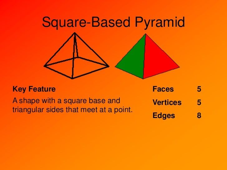 ... powerpoint 3d shape worksheets from : Nets Of 3d Shapes Ks2 Display