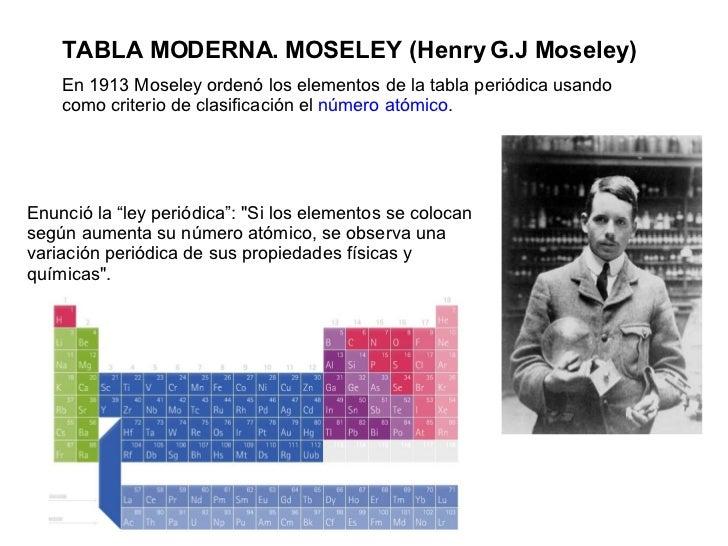 Blog de quimica contenido 21 resultado de imagen para tabla de henry moseley urtaz Image collections