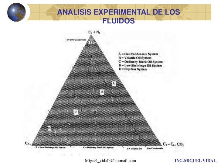 Propiedades de fluidos en el reservorio y análisis pvt
