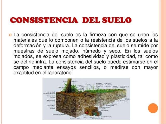 Propiedades f sica de los suelos for Materiales que componen el suelo