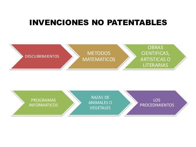 que invenciones no son patentables