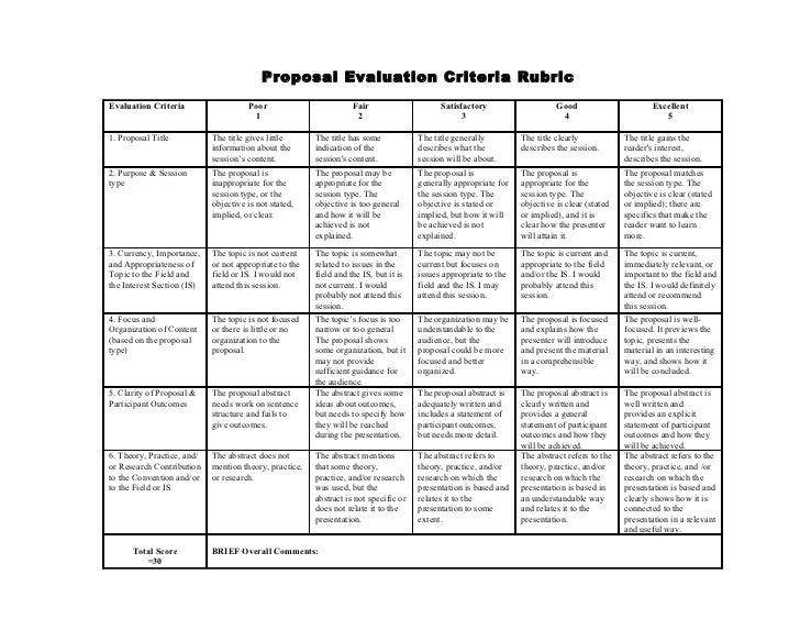 rubric thesis proposal