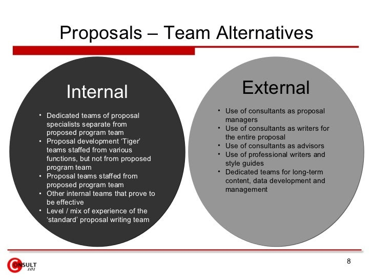 difference between internal in external proposal com 135 We propose here that the close relationship between wm and attention may be   distinction between the content and operation of internally versus externally.