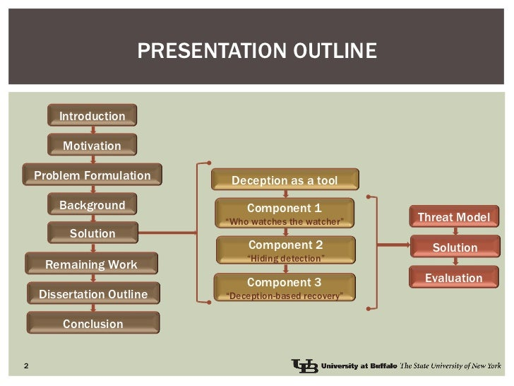 Dissertation Proposal Presentation Outline