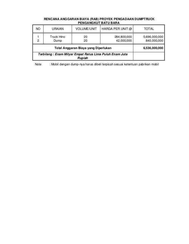 Rencana Anggaran Biaya Proyek Rencana Anggaran Biaya Rab
