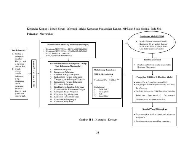judul thesis Jasa tesis informatika contoh judul tesis sistem informasi , source code contoh judul tesis sistem informasi , gratis download contoh judul tesis sistem.