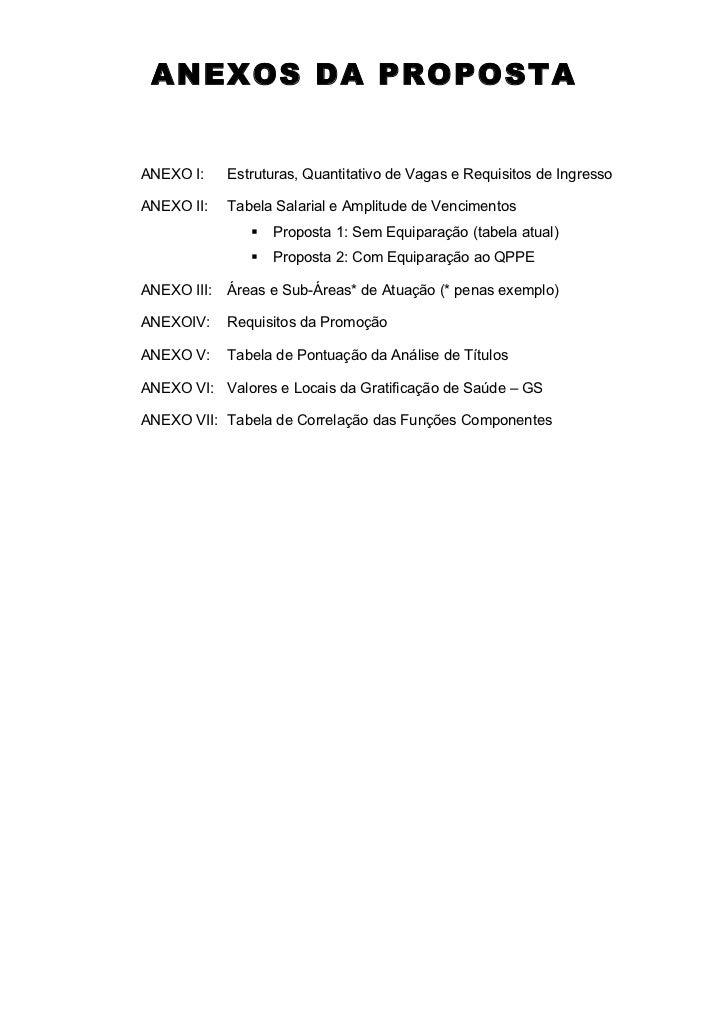 ANEXOS DA PROPOSTAANEXO I:     Estruturas, Quantitativo de Vagas e Requisitos de IngressoANEXO II:    Tabela Salarial e Am...