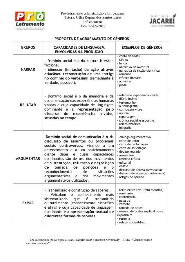 Proposta de agrupamento de gêneros - Unidade 5