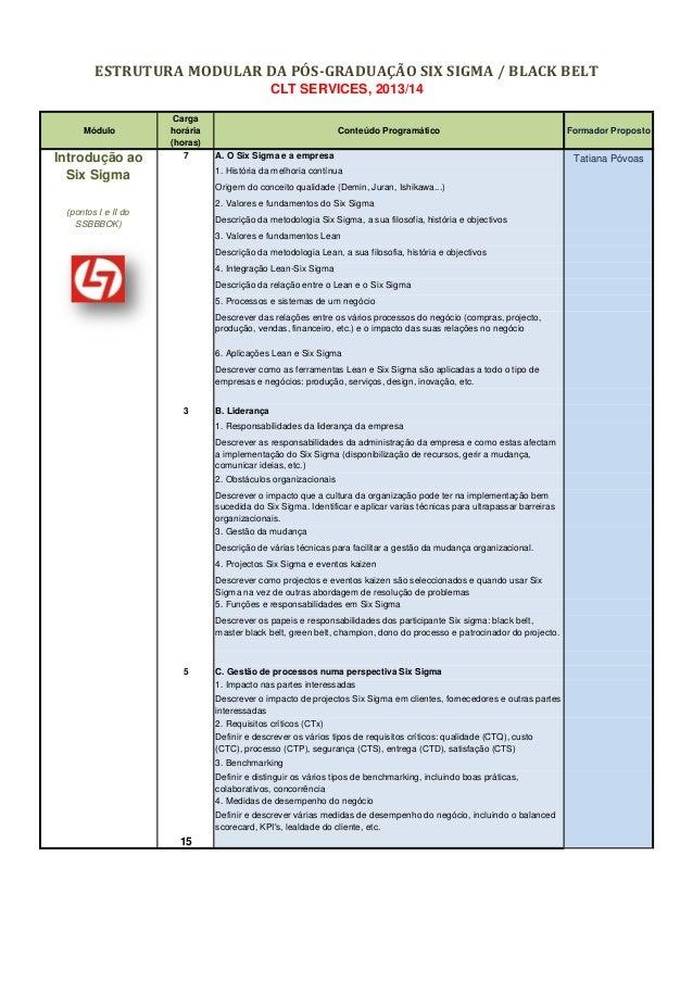 ESTRUTURA MODULAR DA PÓS-GRADUAÇÃO SIX SIGMA / BLACK BELT                                              CLT SERVICES, 2013/...