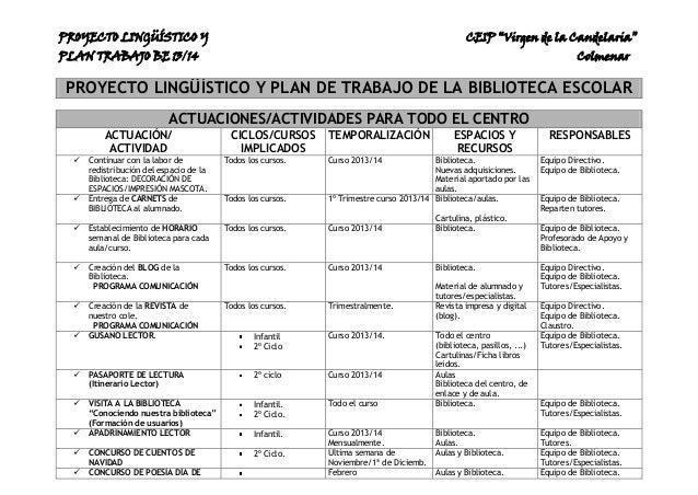 """PROYECTO LINGÜÍSTICO Y CEIP """"Virgen de la Candelaria"""" PLAN TRABAJO BE 13/14 Colmenar PROYECTO LINGÜÍSTICO Y PLAN DE TRABAJ..."""
