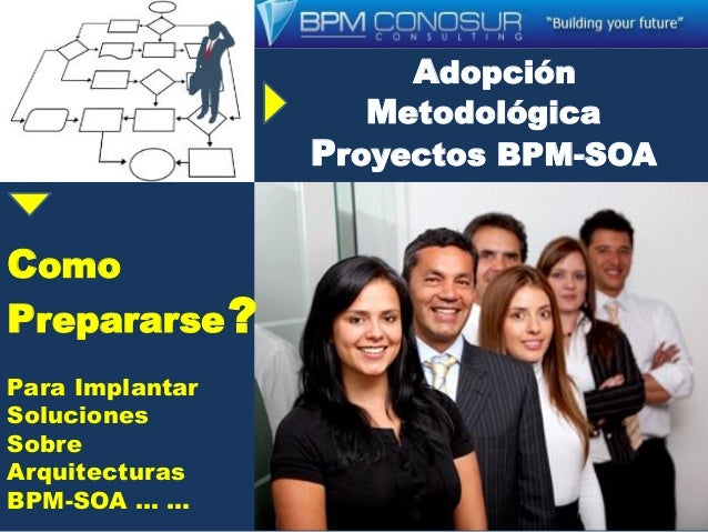 Adopción Metodológica Proyectos BPM-SOA Enabling your business processes…. Como Prepararse? Para Implantar Soluciones Sobr...