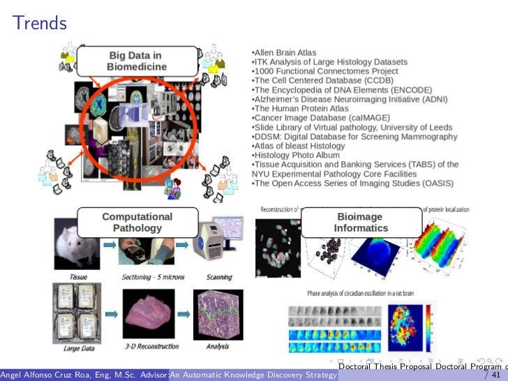 m.sc thesis proposal