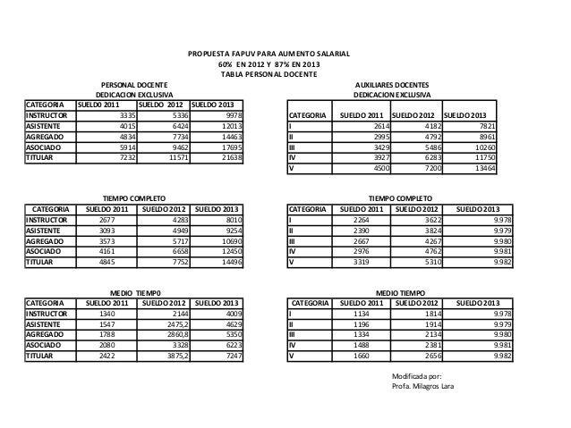 Propuesta APUCV tabla aumento salarial 2012 y 2013