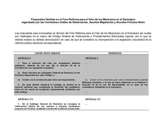 Propuestas Vertidas en el Foro Reforma para el Voto de los Mexicanos en el Extranjero organizado por las Comisiones Unidas...