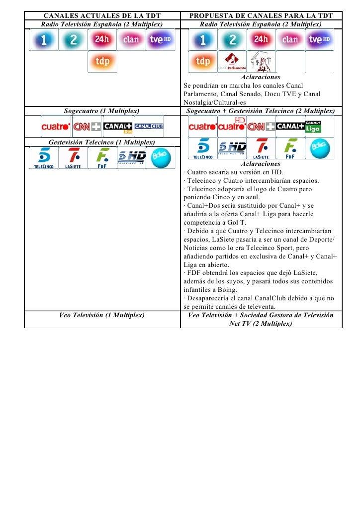 Propuesta de canales tdt