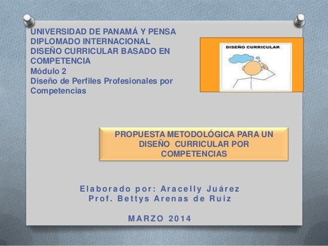 UNIVERSIDAD DE PANAMÁ Y PENSA DIPLOMADO INTERNACIONAL DISEÑO CURRICULAR BASADO EN COMPETENCIA Módulo 2 Diseño de Perfiles ...